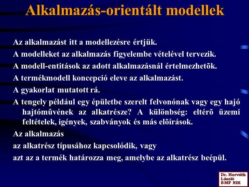 Alkalmazás-orientált modellek