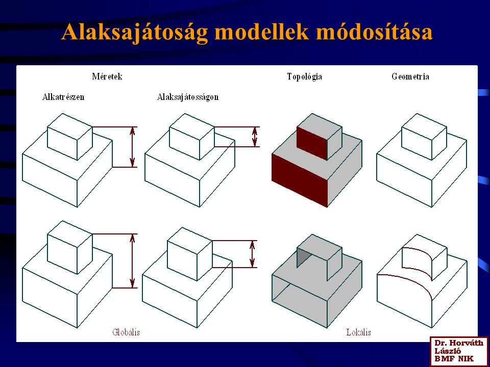 Alaksajátoság modellek módosítása