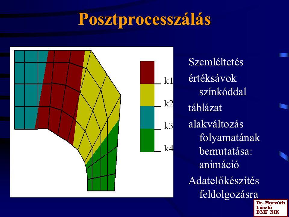 Posztprocesszálás Szemléltetés értéksávok színkóddal táblázat