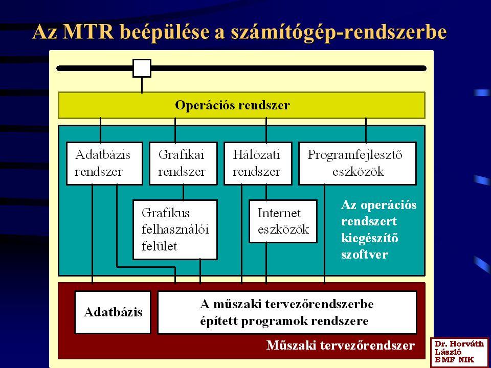 Az MTR beépülése a számítógép-rendszerbe