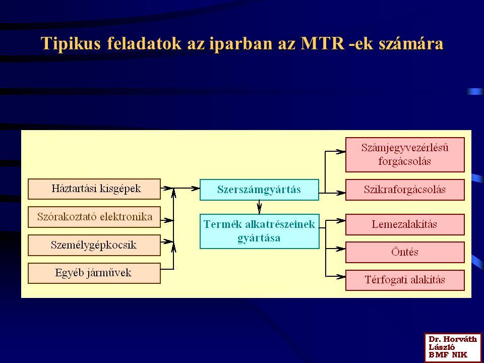 Tipikus feladatok az iparban az MTR -ek számára