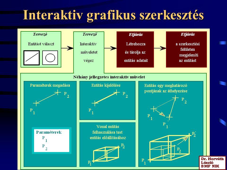 Interaktiv grafikus szerkesztés