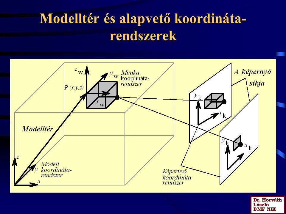 Modelltér és alapvető koordináta-rendszerek