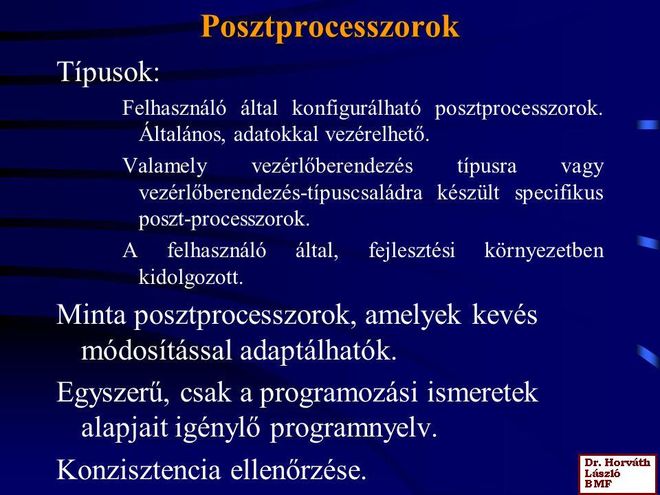 Posztprocesszorok Típusok: