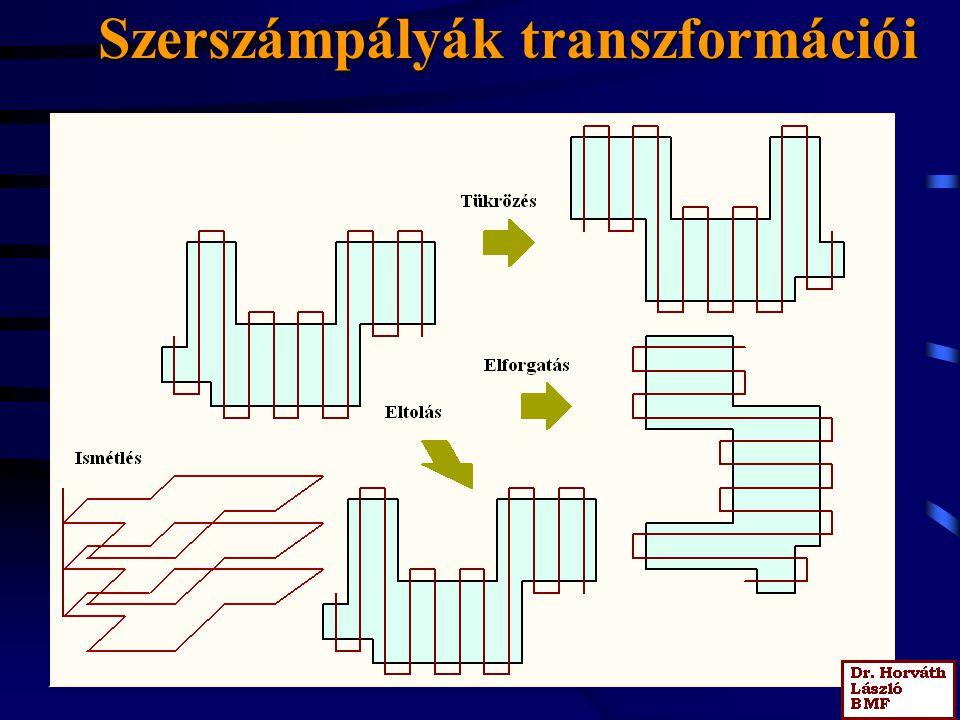 Szerszámpályák transzformációi