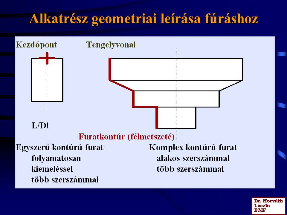 Alkatrész geometriai leírása fúráshoz
