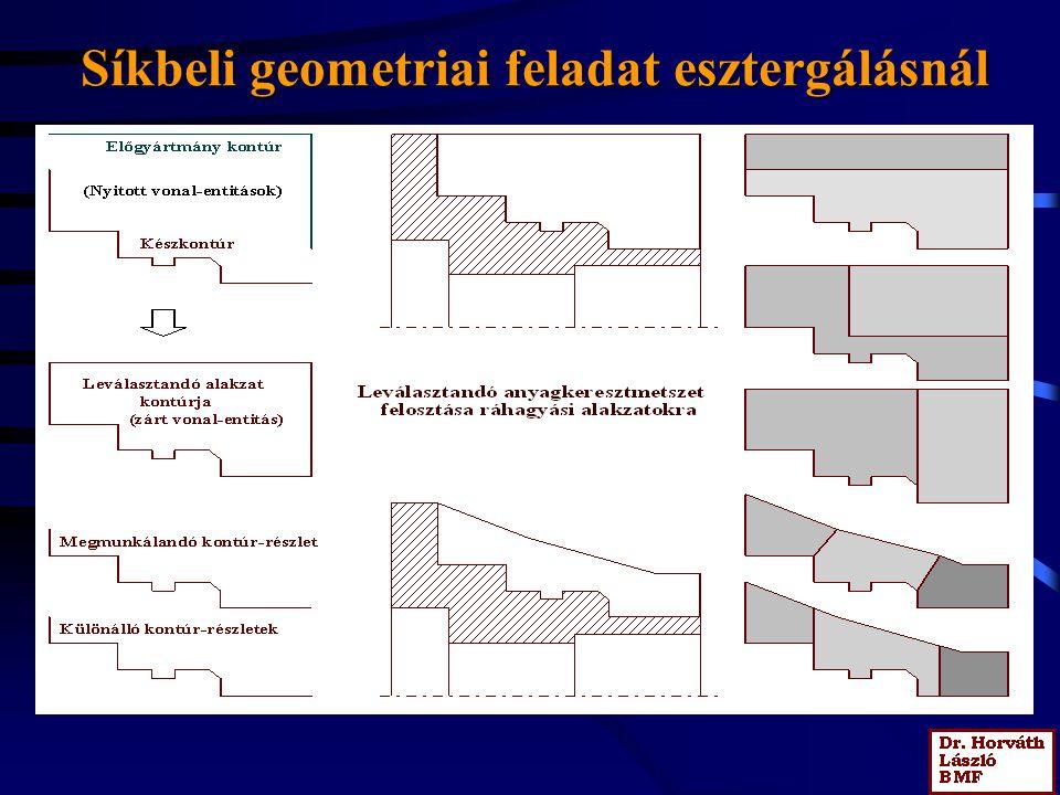 Síkbeli geometriai feladat esztergálásnál