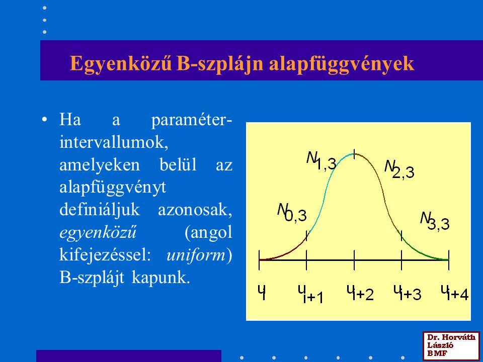 Egyenközű B-szplájn alapfüggvények