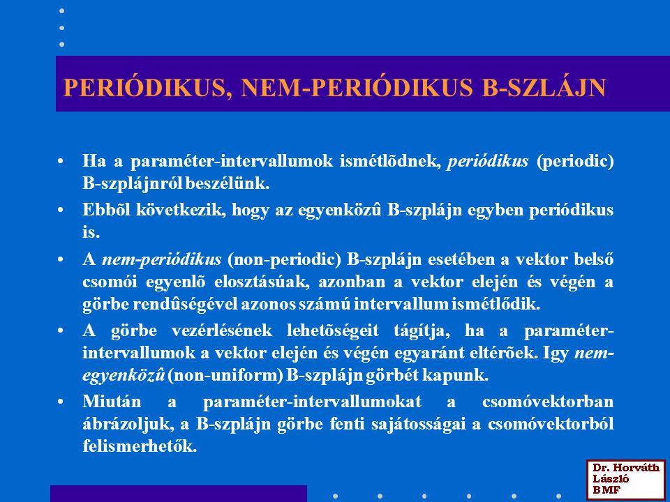 PERIÓDIKUS, NEM-PERIÓDIKUS B-SZLÁJN