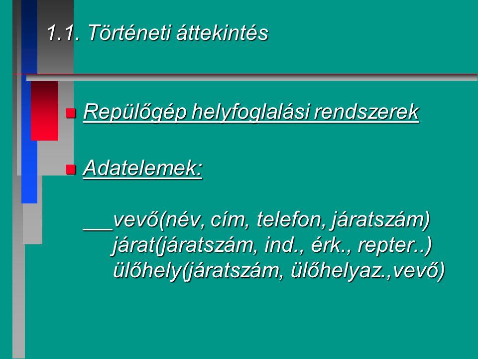 1.1. Történeti áttekintés Repülőgép helyfoglalási rendszerek.
