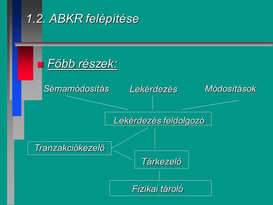 1.2. ABKR felépítése Főbb részek: Sémamódosítás Lekérdezés Módosítások