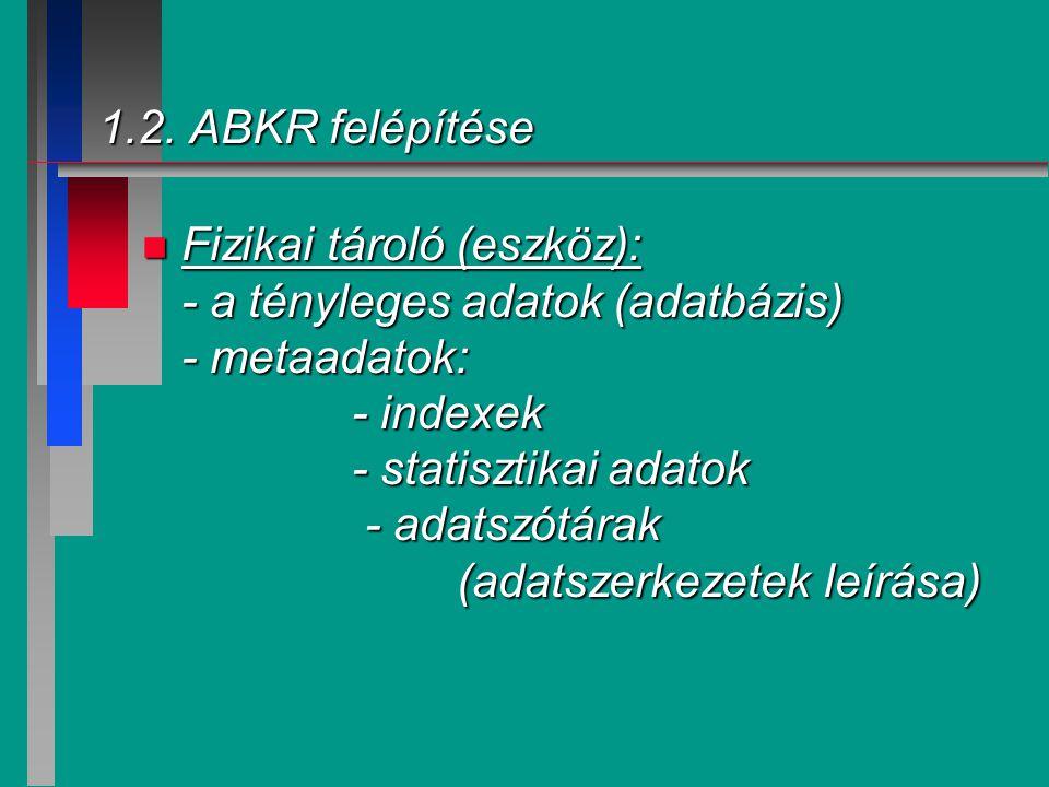1.2. ABKR felépítése