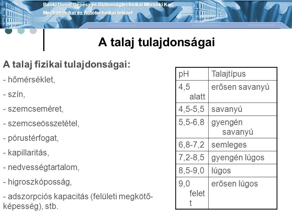 A talaj tulajdonságai A talaj fizikai tulajdonságai: hőmérséklet,