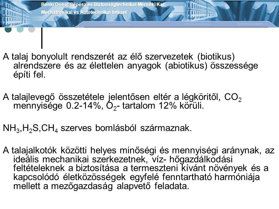 NH3,H2S,CH4 szerves bomlásból származnak.