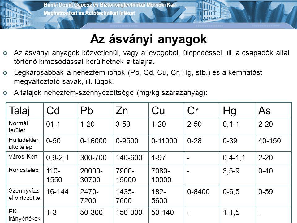 Az ásványi anyagok As Hg Cr Cu Zn Pb Cd Talaj