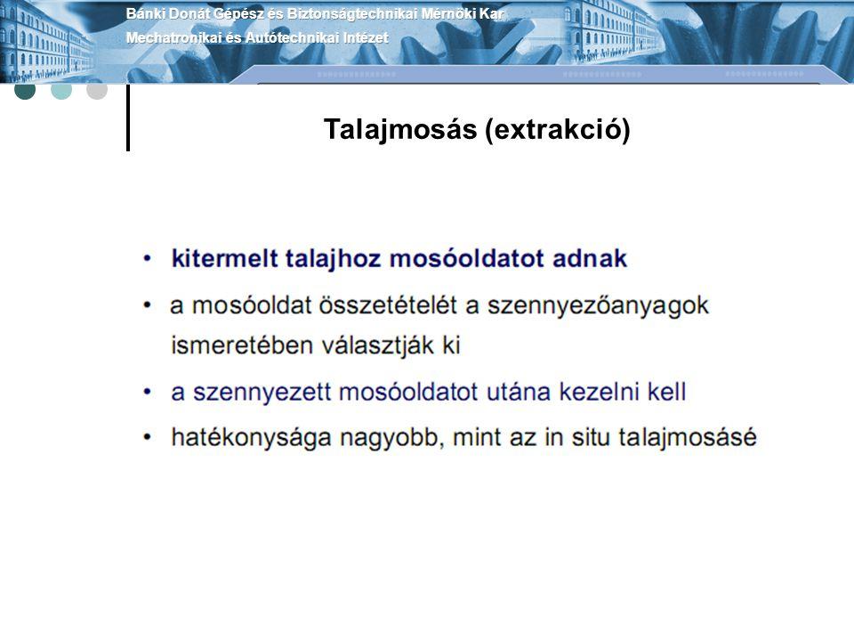 Talajmosás (extrakció)