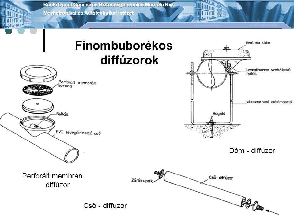 Finombuborékos diffúzorok
