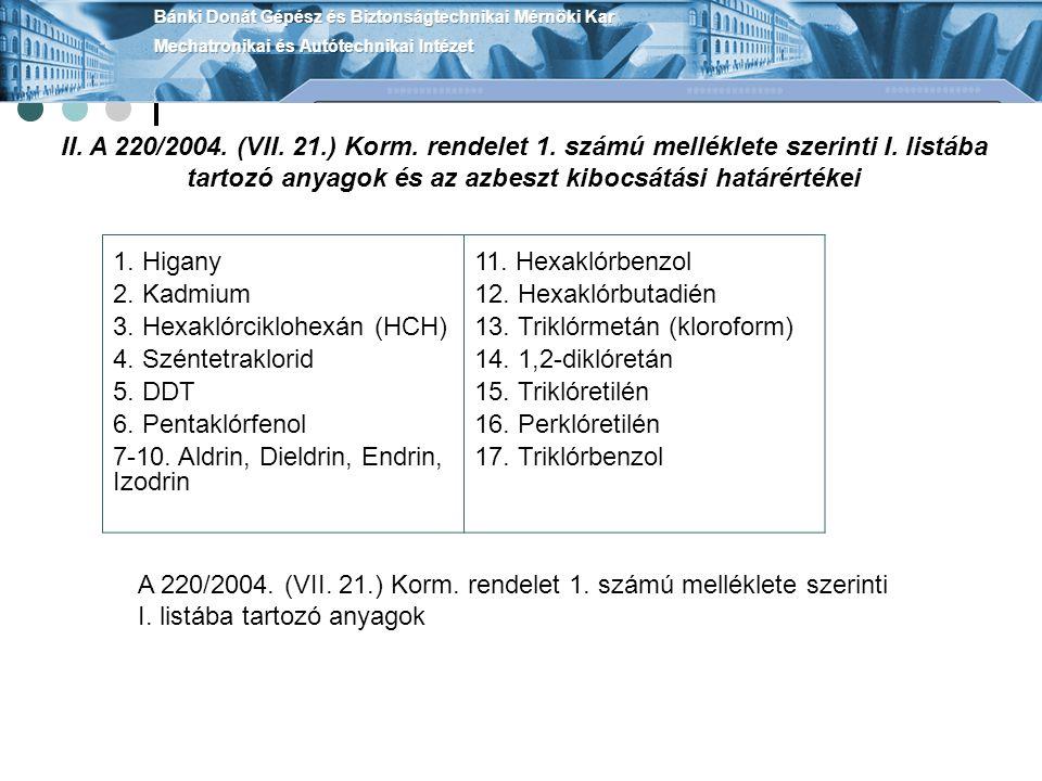 3. Hexaklórciklohexán (HCH) 4. Széntetraklorid 5. DDT
