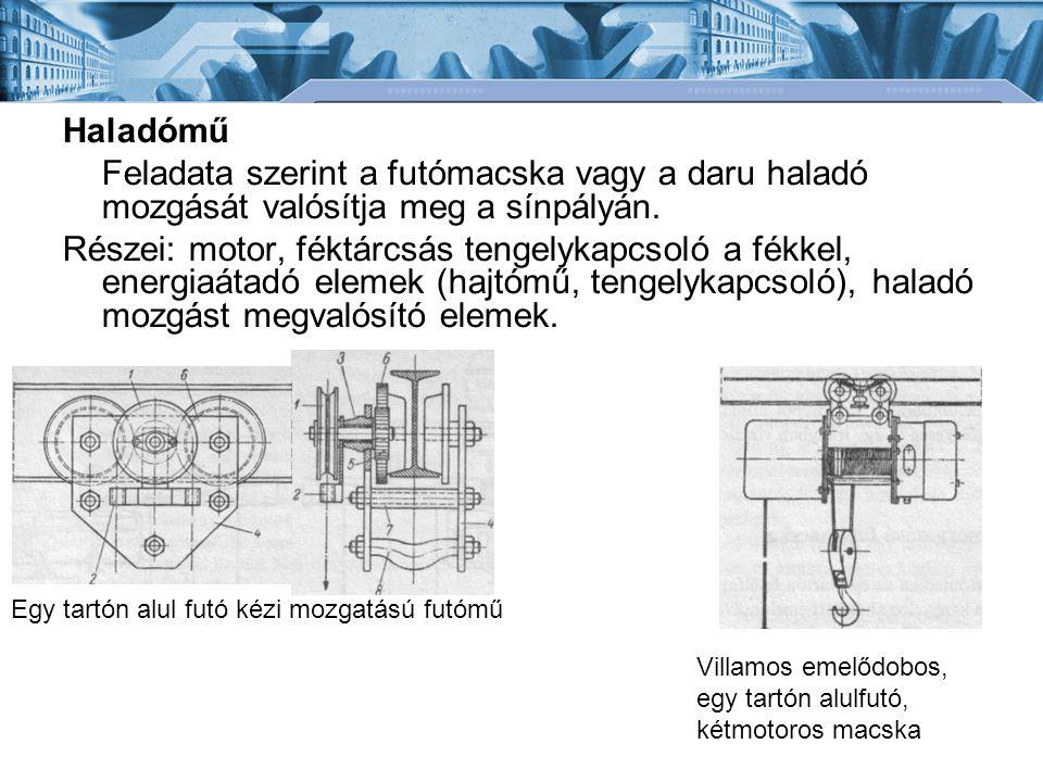 Haladómű Feladata szerint a futómacska vagy a daru haladó mozgását valósítja meg a sínpályán.