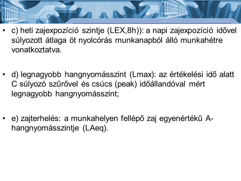 c) heti zajexpozíció szintje (LEX,8h)): a napi zajexpozíció idővel súlyozott átlaga öt nyolcórás munkanapból álló munkahétre vonatkoztatva.