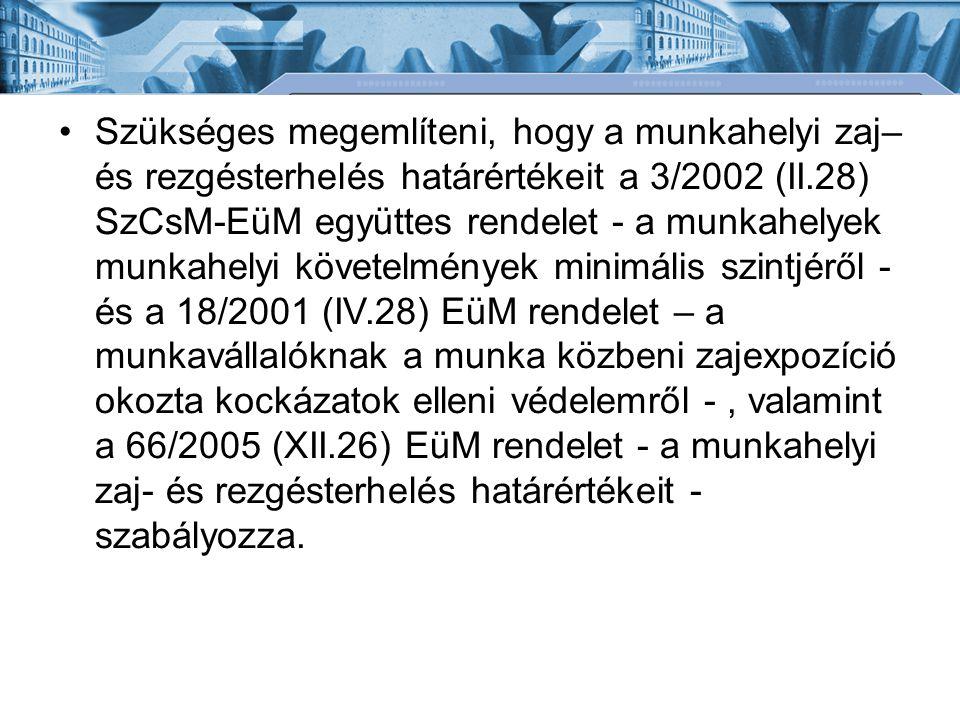 Szükséges megemlíteni, hogy a munkahelyi zaj– és rezgésterhelés határértékeit a 3/2002 (II.28) SzCsM-EüM együttes rendelet - a munkahelyek munkahelyi követelmények minimális szintjéről - és a 18/2001 (IV.28) EüM rendelet – a munkavállalóknak a munka közbeni zajexpozíció okozta kockázatok elleni védelemről - , valamint a 66/2005 (XII.26) EüM rendelet - a munkahelyi zaj- és rezgésterhelés határértékeit - szabályozza.