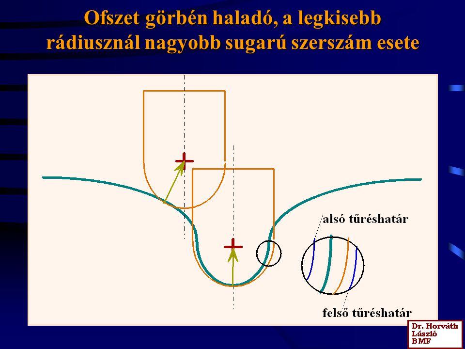 Ofszet görbén haladó, a legkisebb rádiusznál nagyobb sugarú szerszám esete