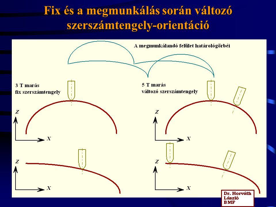 Fix és a megmunkálás során változó szerszámtengely-orientáció