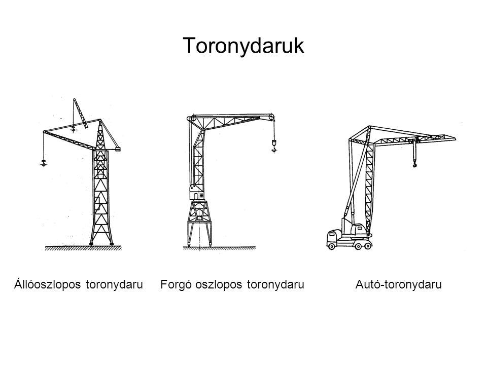 Toronydaruk Állóoszlopos toronydaru Forgó oszlopos toronydaru