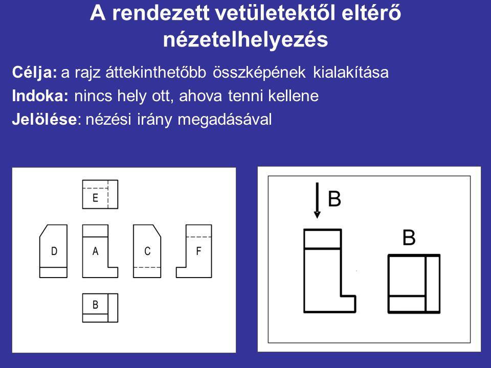 A rendezett vetületektől eltérő nézetelhelyezés