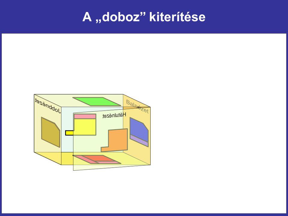 """A """"doboz kiterítése"""
