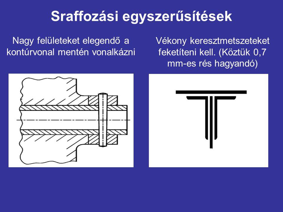 Sraffozási egyszerűsítések