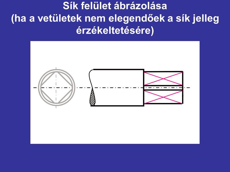 Sík felület ábrázolása (ha a vetületek nem elegendőek a sík jelleg érzékeltetésére)