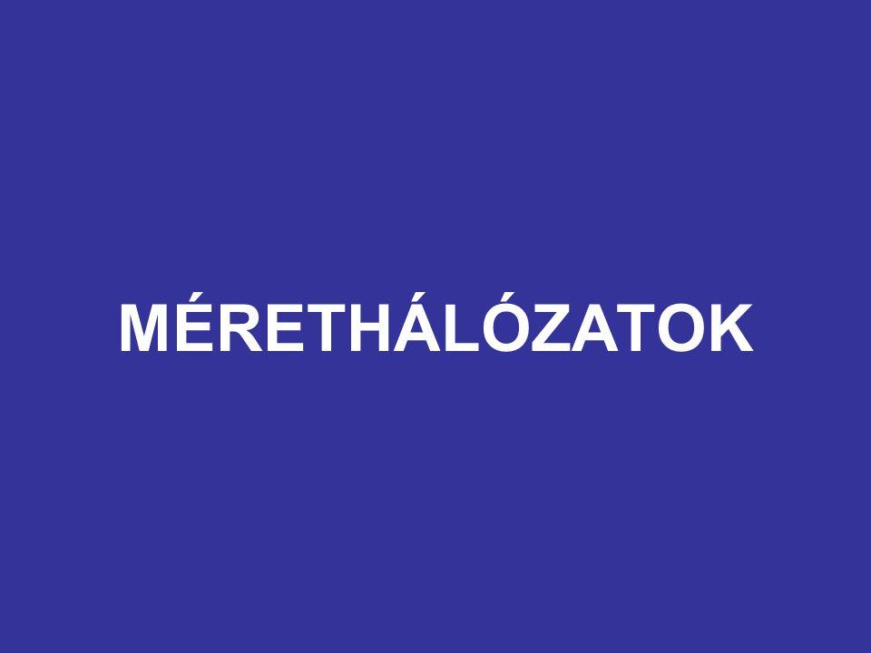 MÉRETHÁLÓZATOK