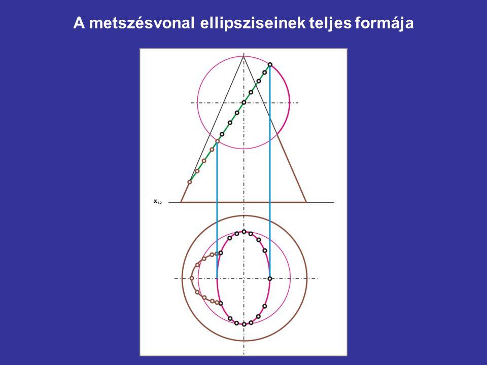 A metszésvonal ellipsziseinek teljes formája