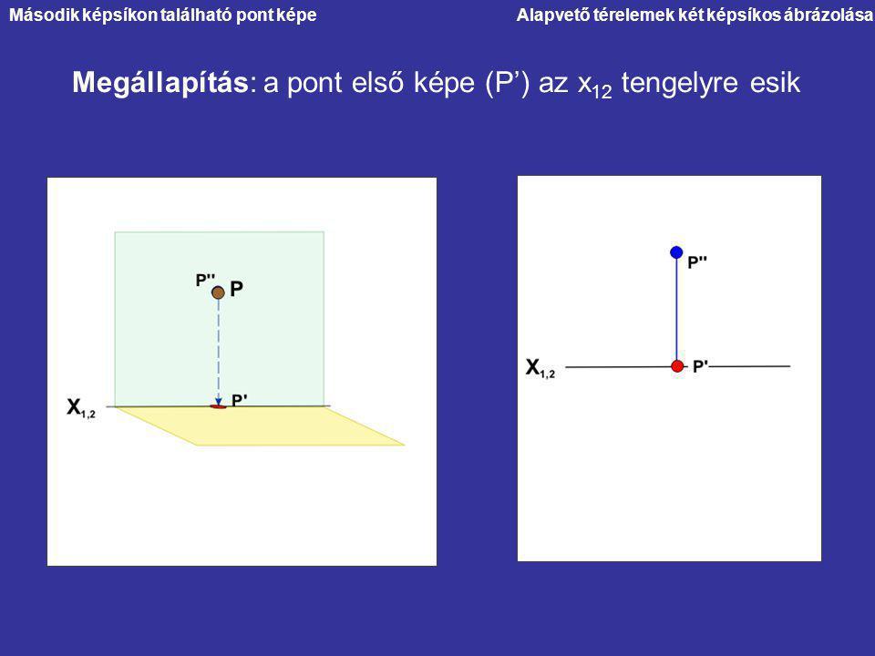 Megállapítás: a pont első képe (P') az x12 tengelyre esik