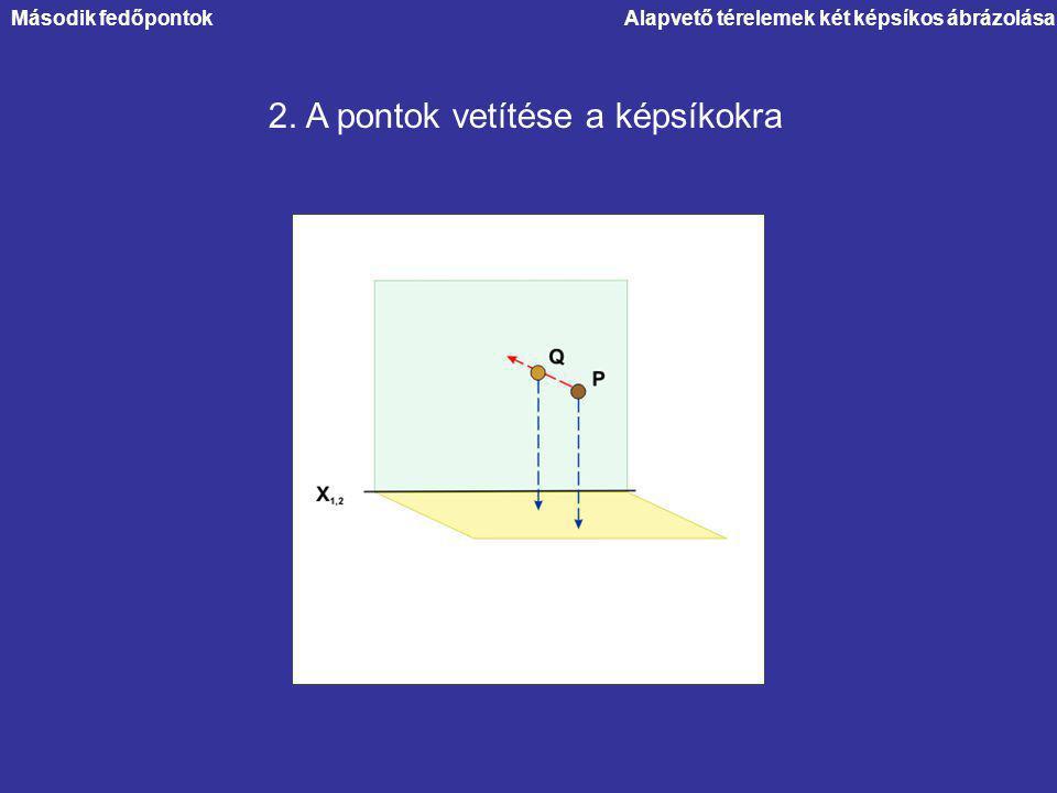 2. A pontok vetítése a képsíkokra