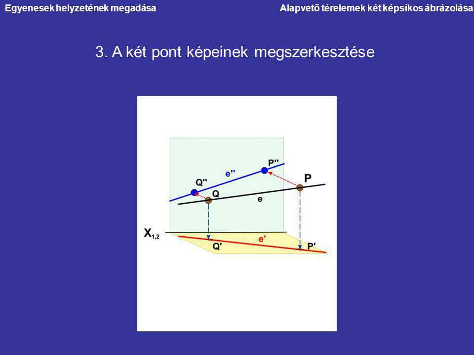 3. A két pont képeinek megszerkesztése