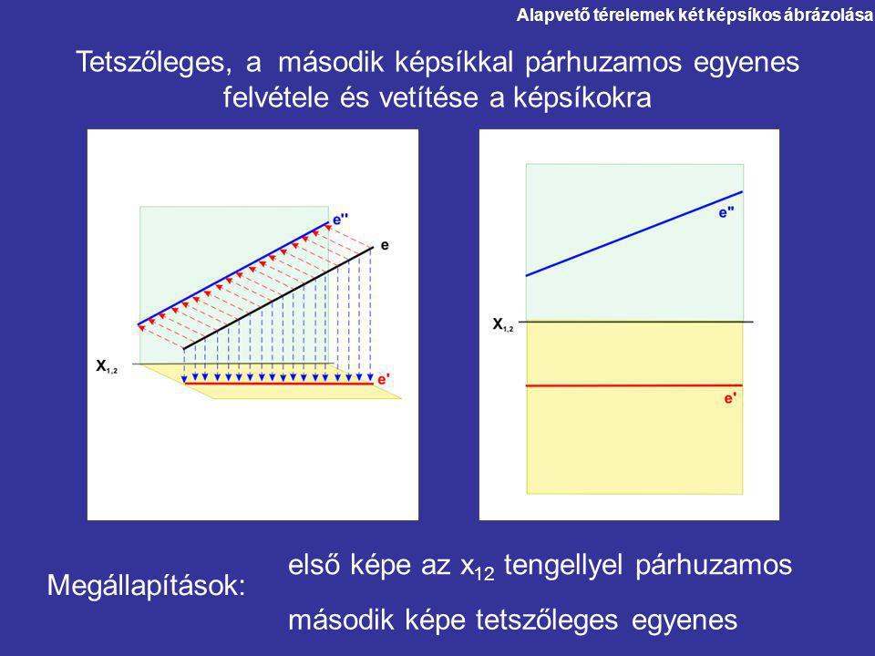 első képe az x12 tengellyel párhuzamos Megállapítások: