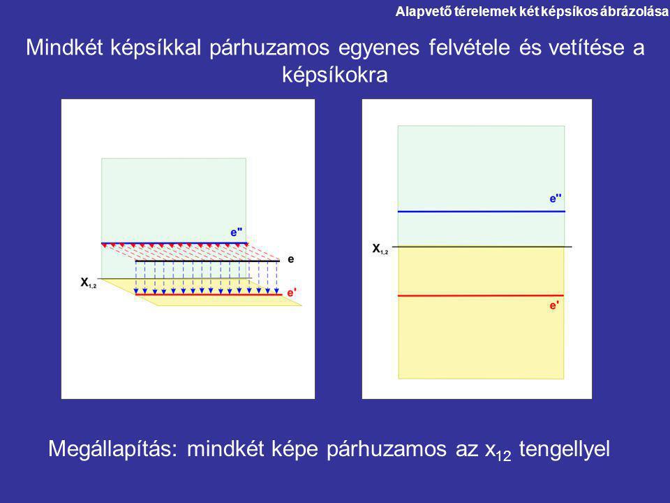 Megállapítás: mindkét képe párhuzamos az x12 tengellyel