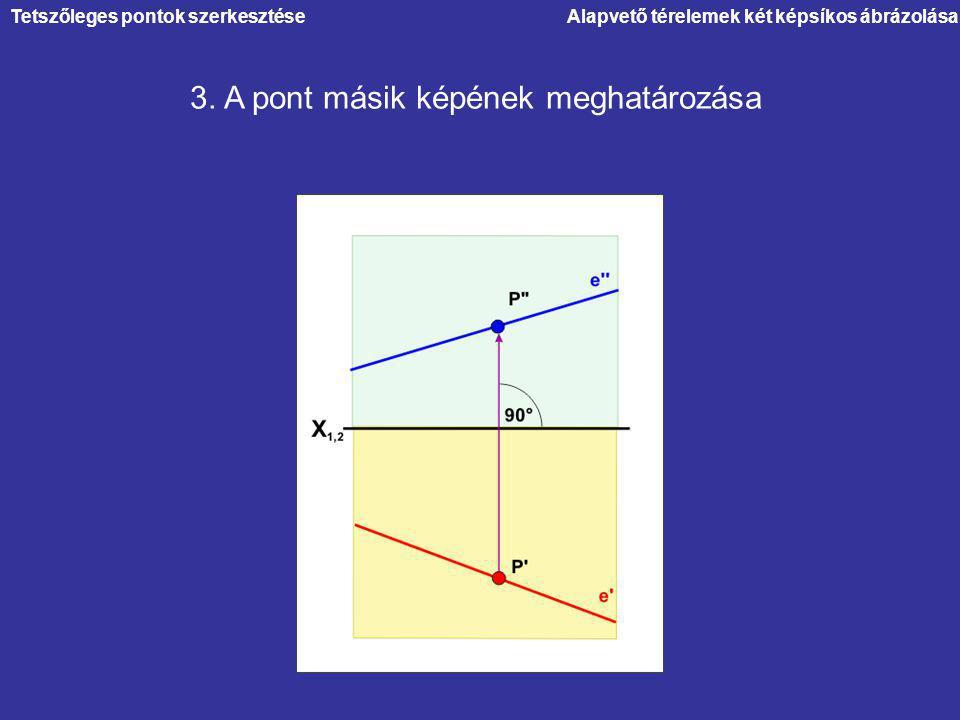 3. A pont másik képének meghatározása