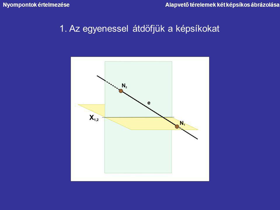1. Az egyenessel átdöfjük a képsíkokat