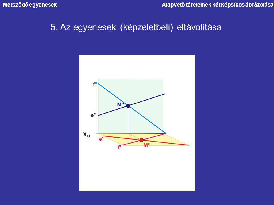 5. Az egyenesek (képzeletbeli) eltávolítása
