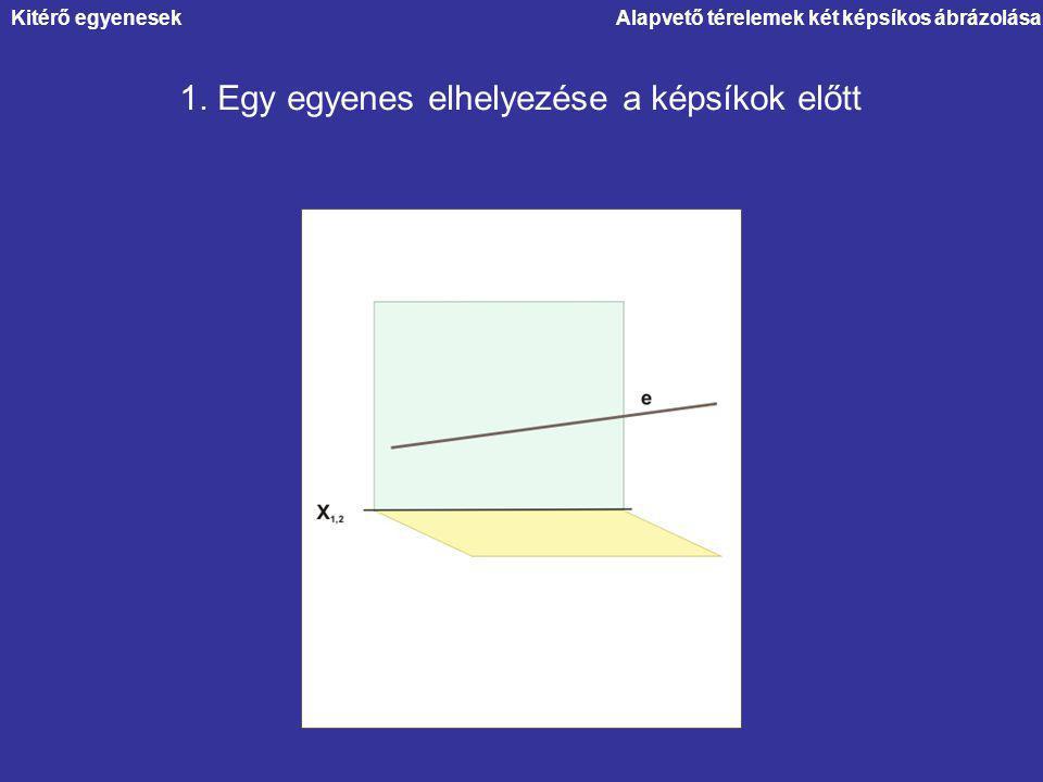 1. Egy egyenes elhelyezése a képsíkok előtt