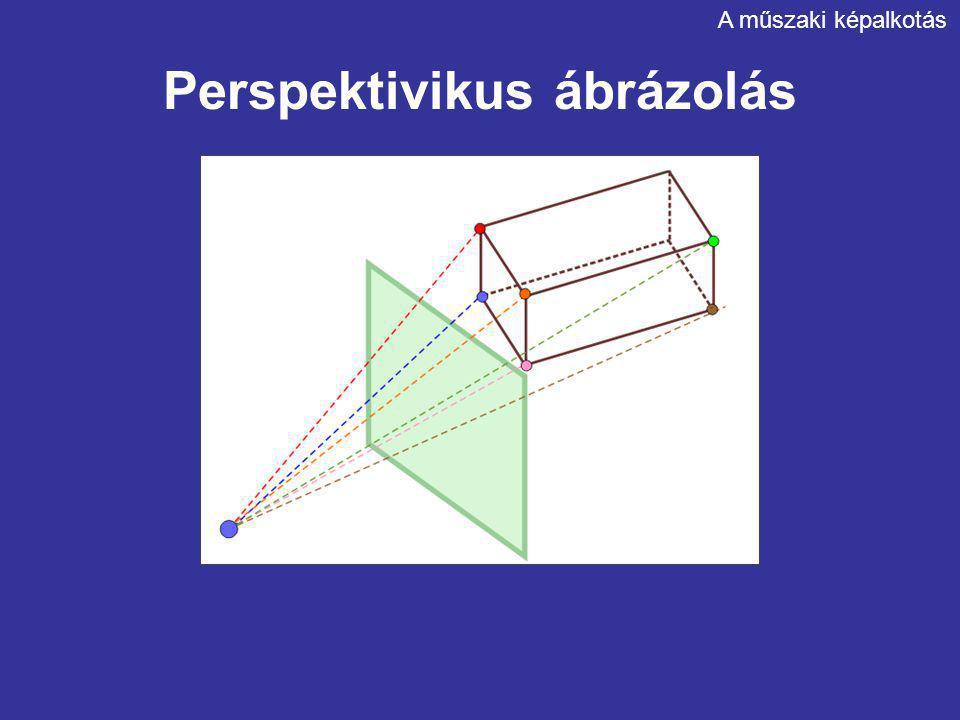 Perspektivikus ábrázolás
