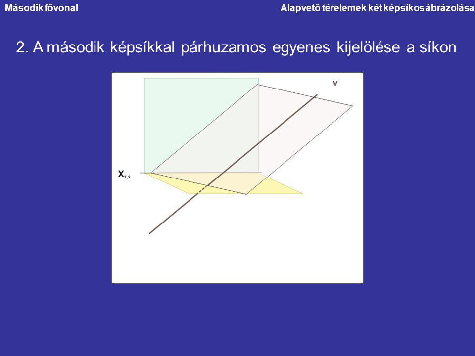 2. A második képsíkkal párhuzamos egyenes kijelölése a síkon
