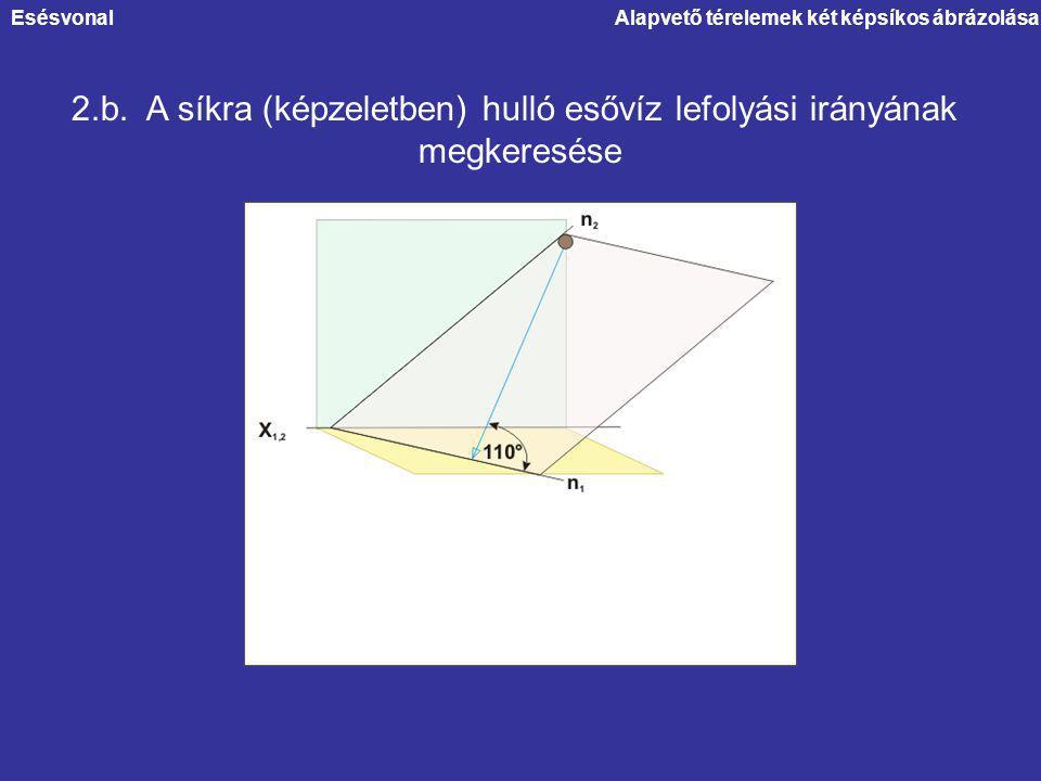 2.b. A síkra (képzeletben) hulló esővíz lefolyási irányának