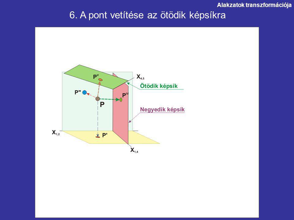 6. A pont vetítése az ötödik képsíkra