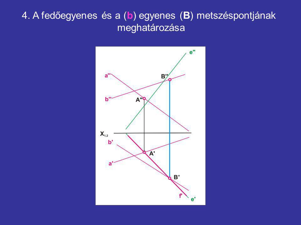 4. A fedőegyenes és a (b) egyenes (B) metszéspontjának