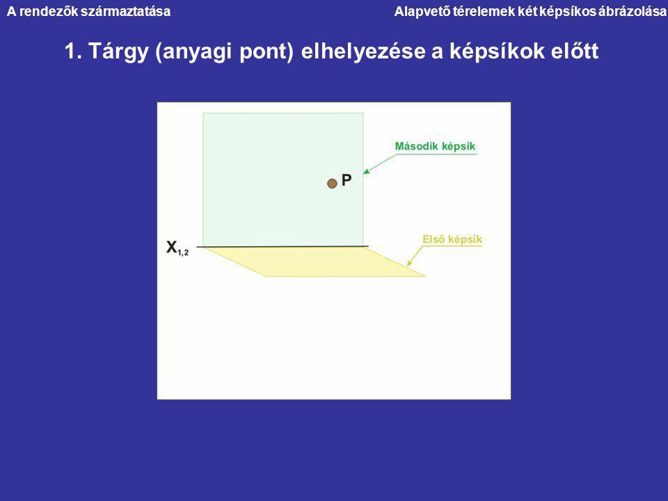 1. Tárgy (anyagi pont) elhelyezése a képsíkok előtt