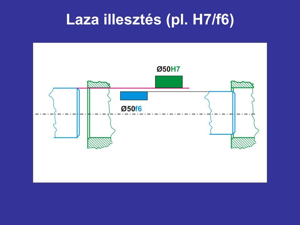 Laza illesztés (pl. H7/f6)